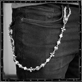 Aces wallet chain